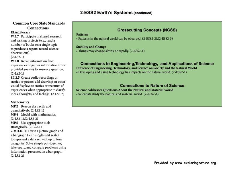 Grade 2 - 2-ESS2 Earth's Systems