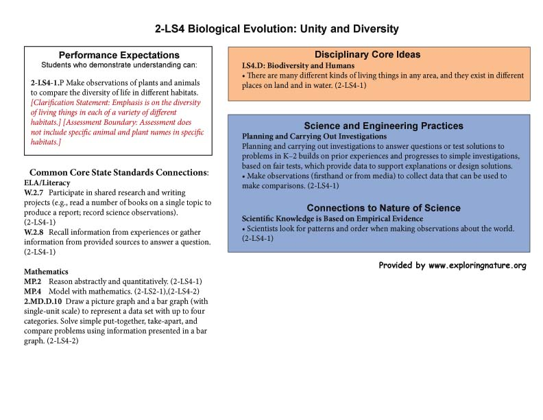 Grade 2 - 2-LS4 Biological Evolution: Unity and Diversity