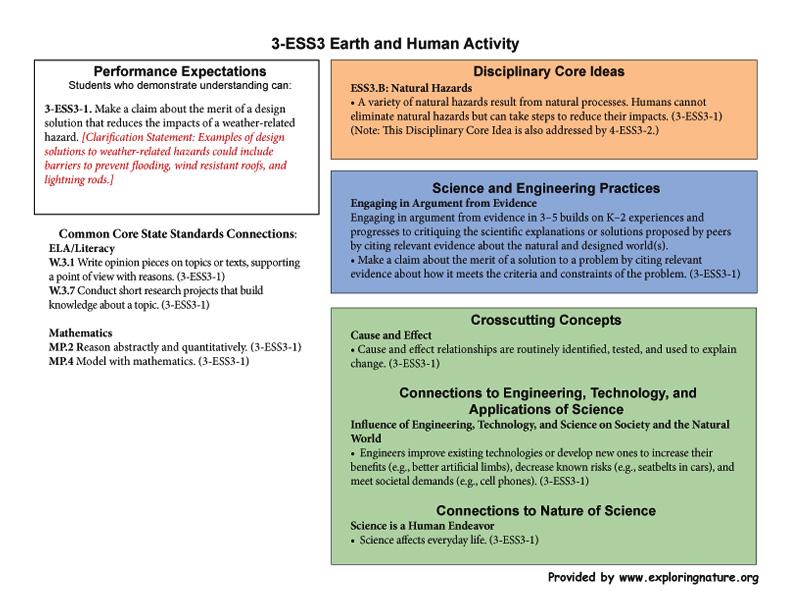 examples of descriptive research design