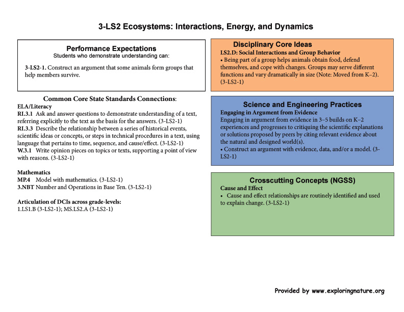 Grade 3 - 3-LS2 Ecosystems: Interactions, Energy, and Dynamics