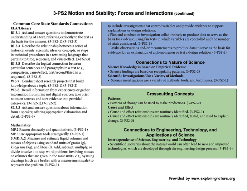 Grade 3 - 3-PS2 Motion and Stability: Forces and Interactions