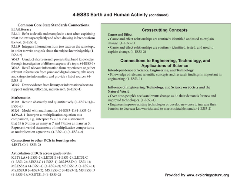 Grade 4 - 4-ESS3 Earth and Human Activity