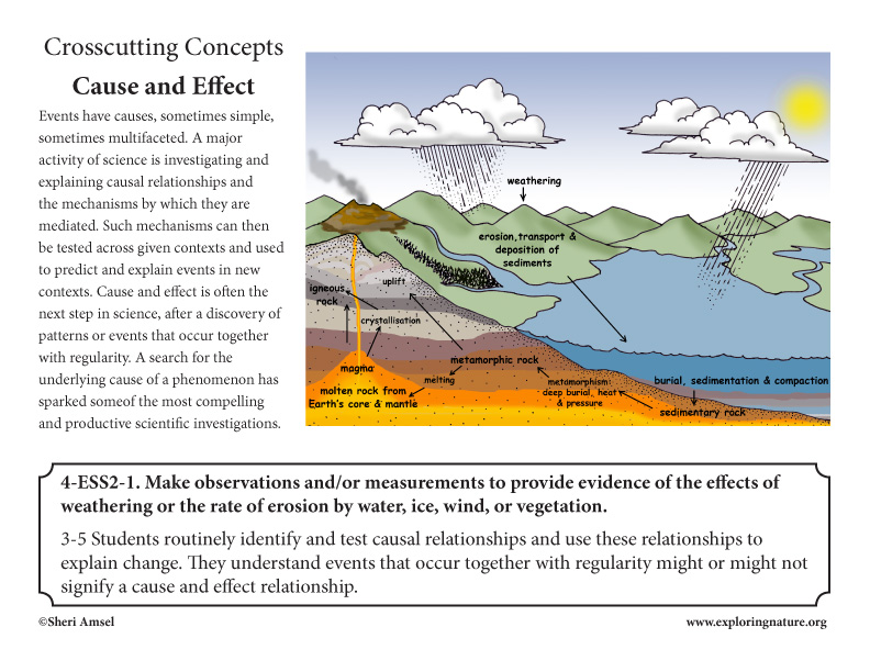 G. Crosscutting Concepts Posters 3-5