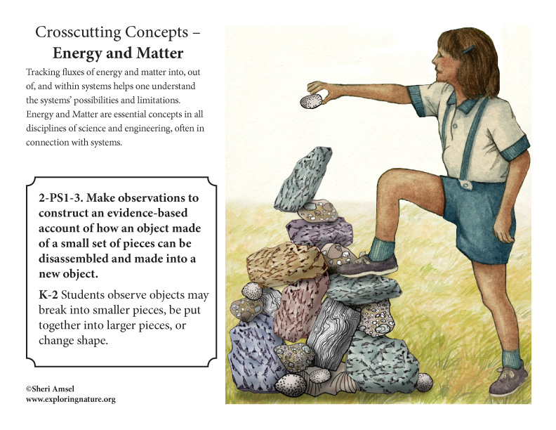 Appendix G. Crosscutting Concepts Posters K-2
