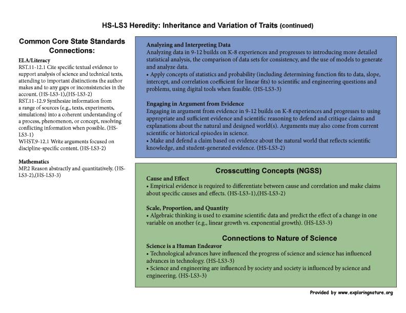 Grade 9-12 - HS-LS3 Heredity: Inheritance and Variation of