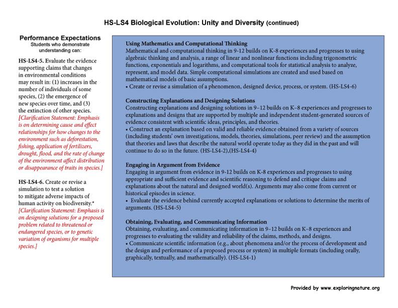 Grade 9-12 - HS-LS4 Biological Evolution: Unity and Diversity