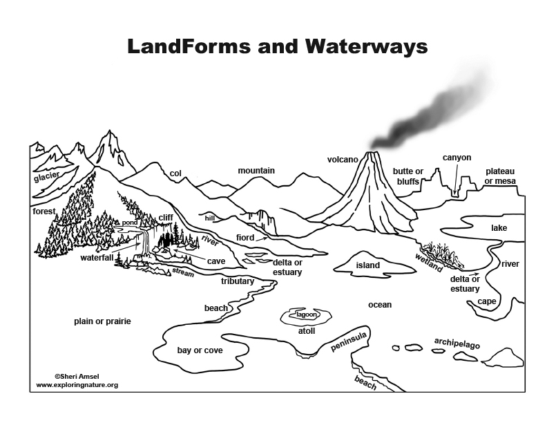 Landforms And Waterways Coloring Page