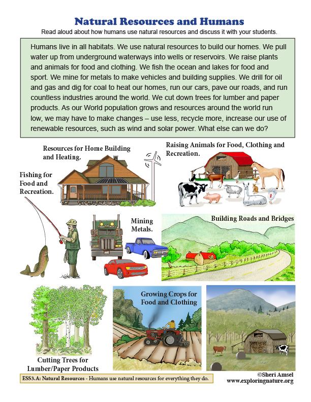 Natural Resources and Humans