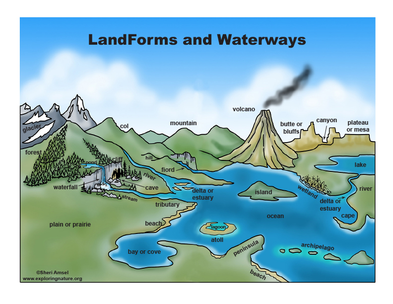 Landforms And Waterways More Features