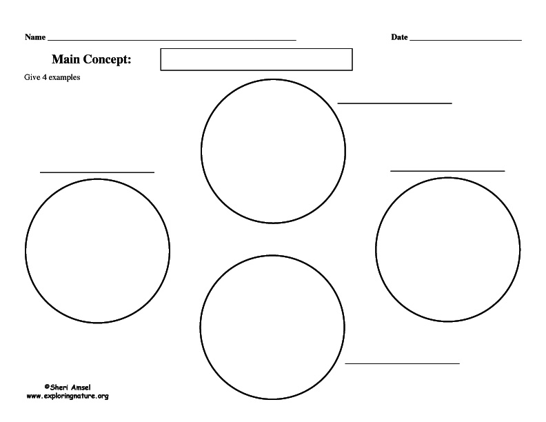 Generic Graphic Organizer One Concept With Four Example Circles