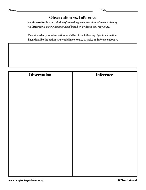 Search Results for u201cInference Graphic Organizer Printable ...