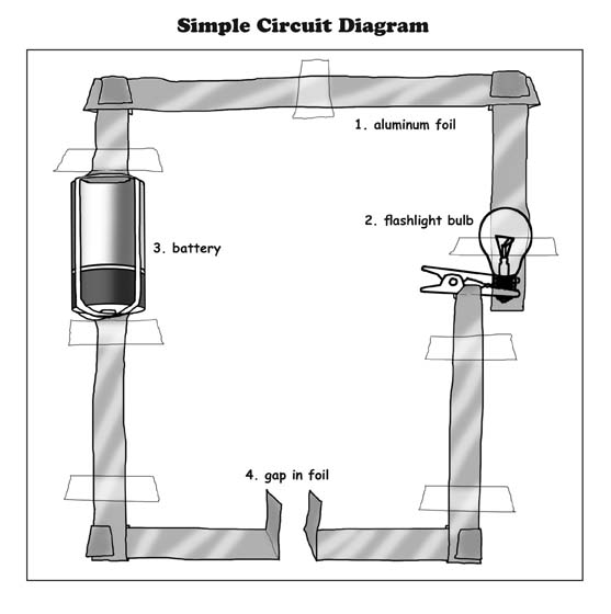 Simple Circuit Making Activity