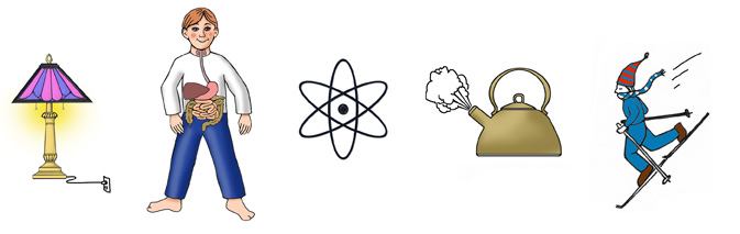 Grade 0 (Kindergarten) - K-PS3 Energy