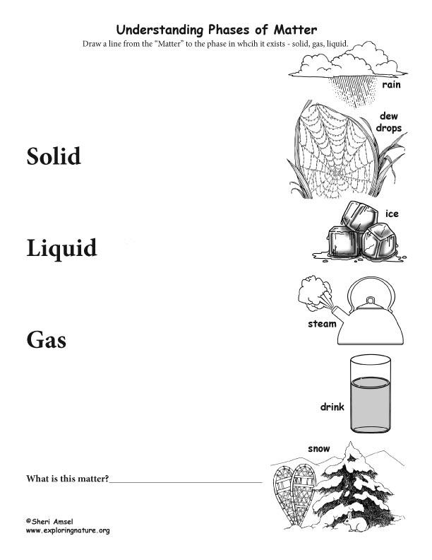 States of Matter - Matching (K-4)