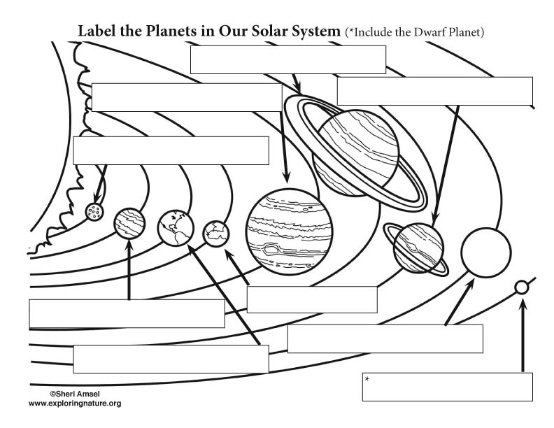 Planets of the solar system labeling page