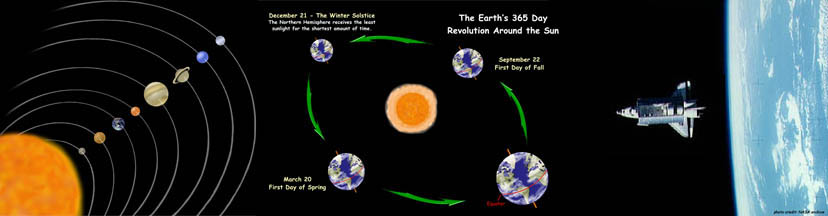 Solar System Read and React Activity