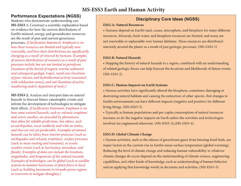 Grade 6-8 - MS-ESS3: Earth and Human Activity