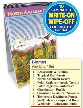 Biomes Flip Chart Set
