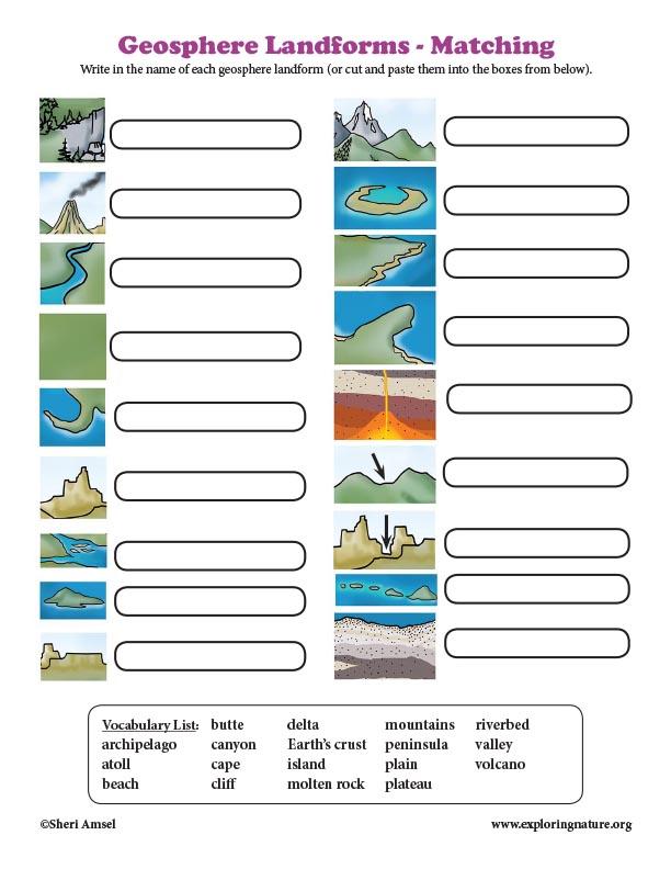 Geosphere Landforms - Matching