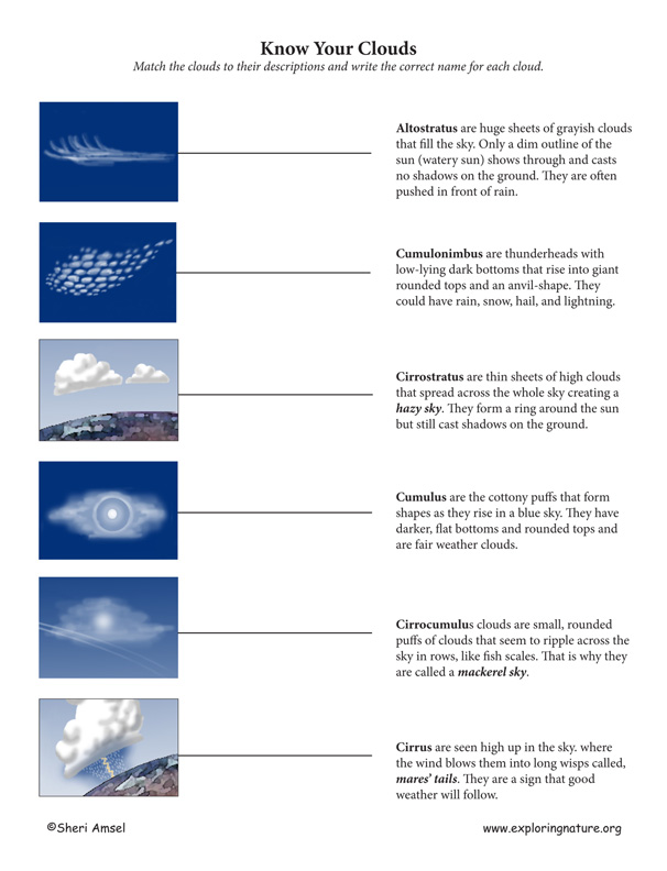 Cloud Matching Activity